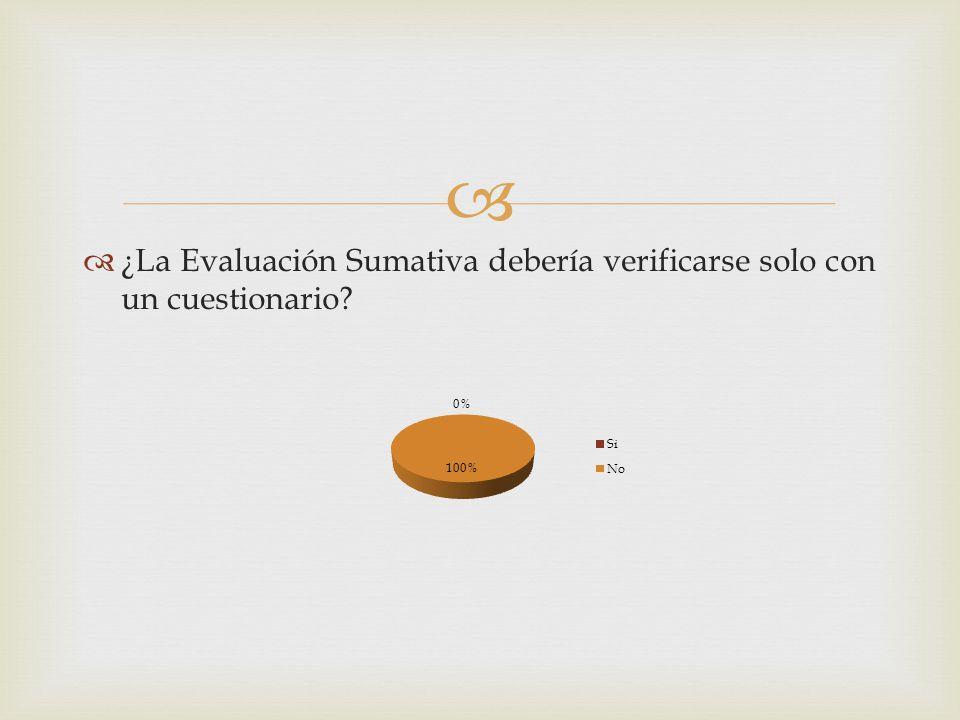 ¿La Evaluación Sumativa debería verificarse solo con un cuestionario?