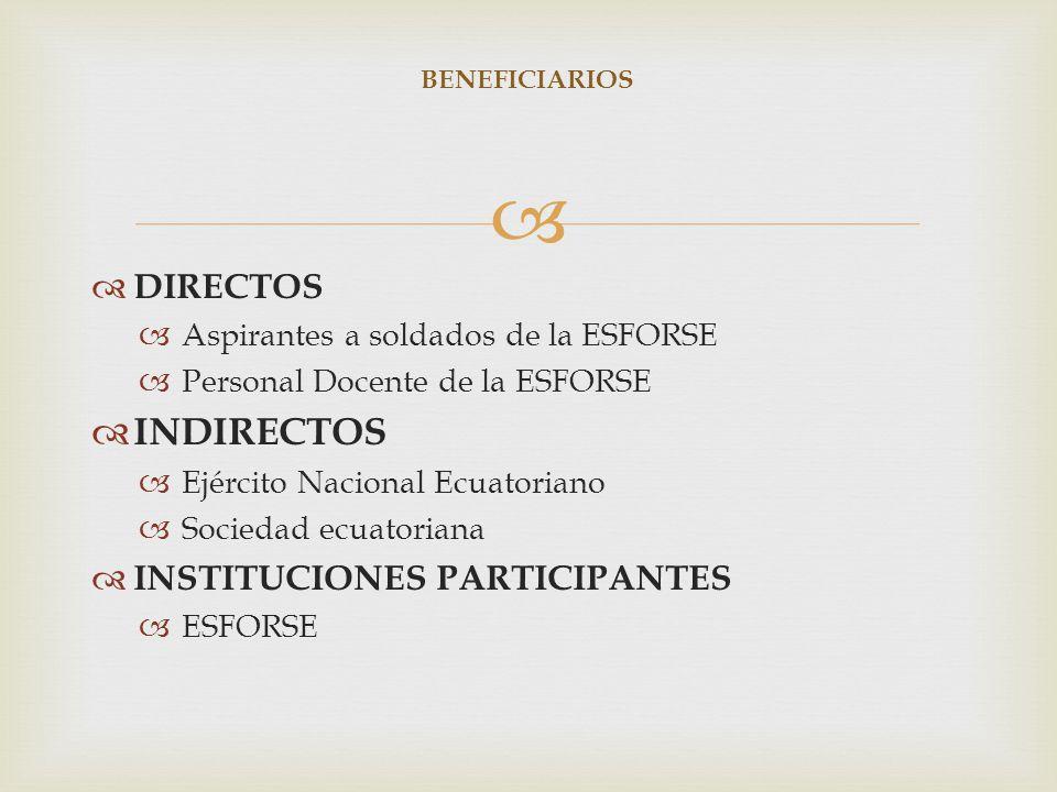 DIRECTOS Aspirantes a soldados de la ESFORSE Personal Docente de la ESFORSE INDIRECTOS Ejército Nacional Ecuatoriano Sociedad ecuatoriana INSTITUCIONE