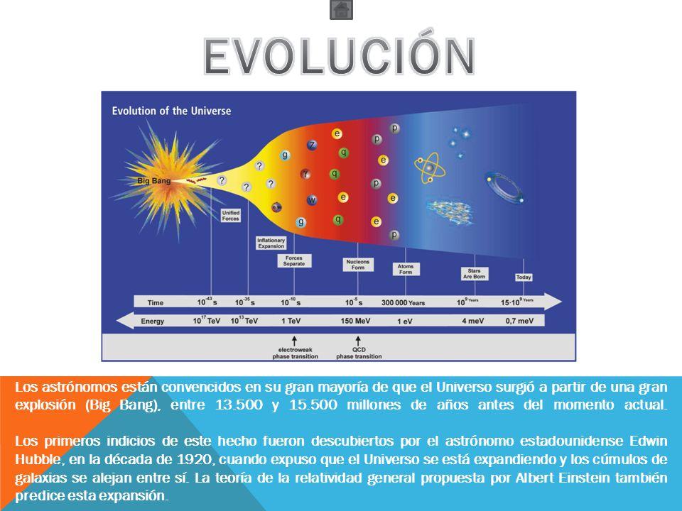 DESCRIPCIÓN FÍSICA Tamaño: Muy poco se conoce con certeza sobre el tamaño del universo.