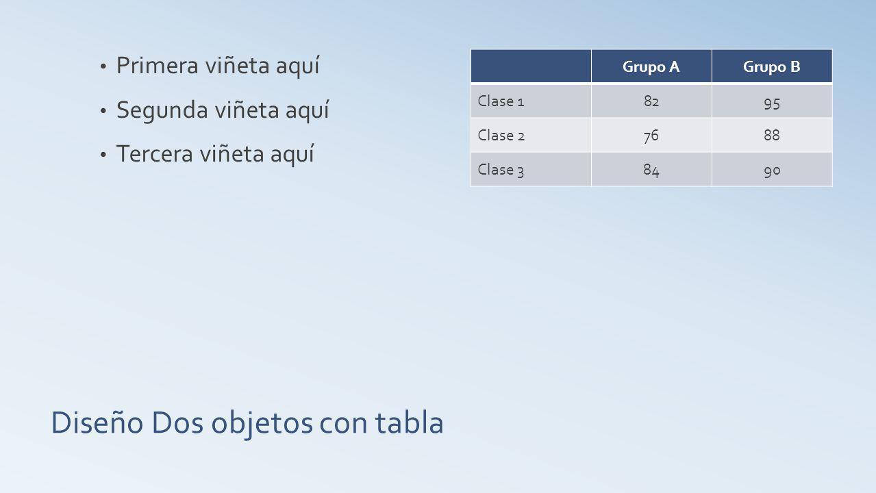 Diseño Dos objetos con tabla Primera viñeta aquí Segunda viñeta aquí Tercera viñeta aquí Grupo AGrupo B Clase 18295 Clase 27688 Clase 38490