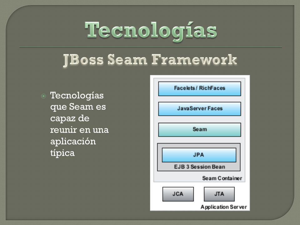 Tecnologías que Seam es capaz de reunir en una aplicación típica