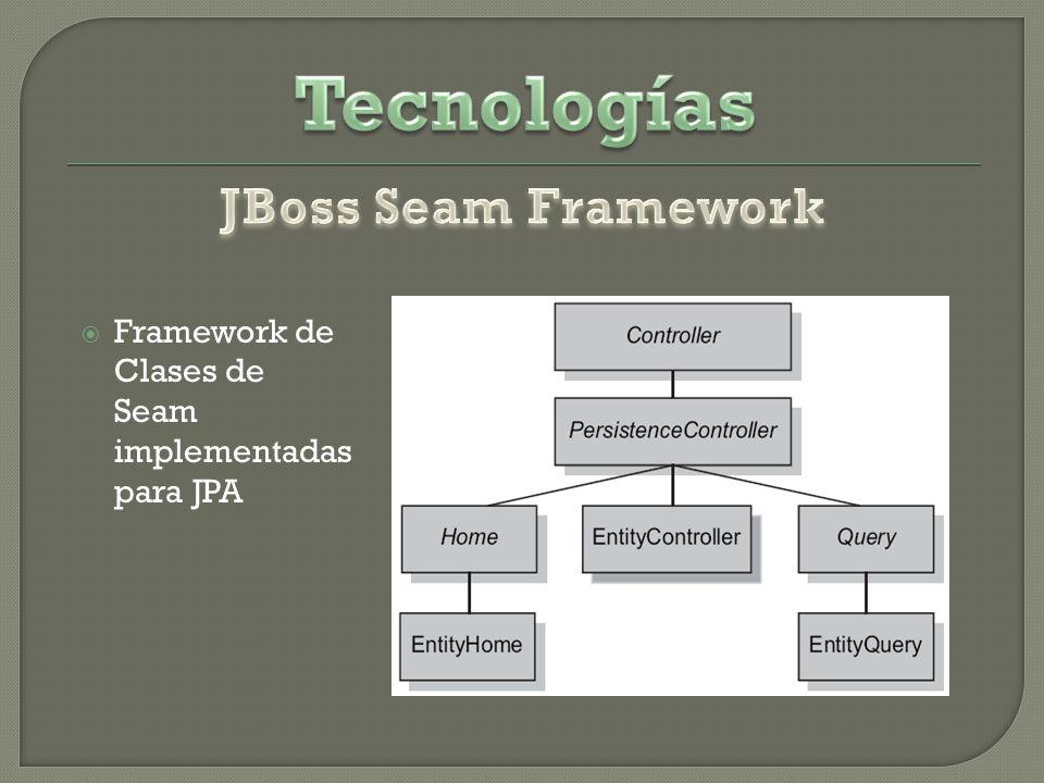 Framework de Clases de Seam implementadas para JPA