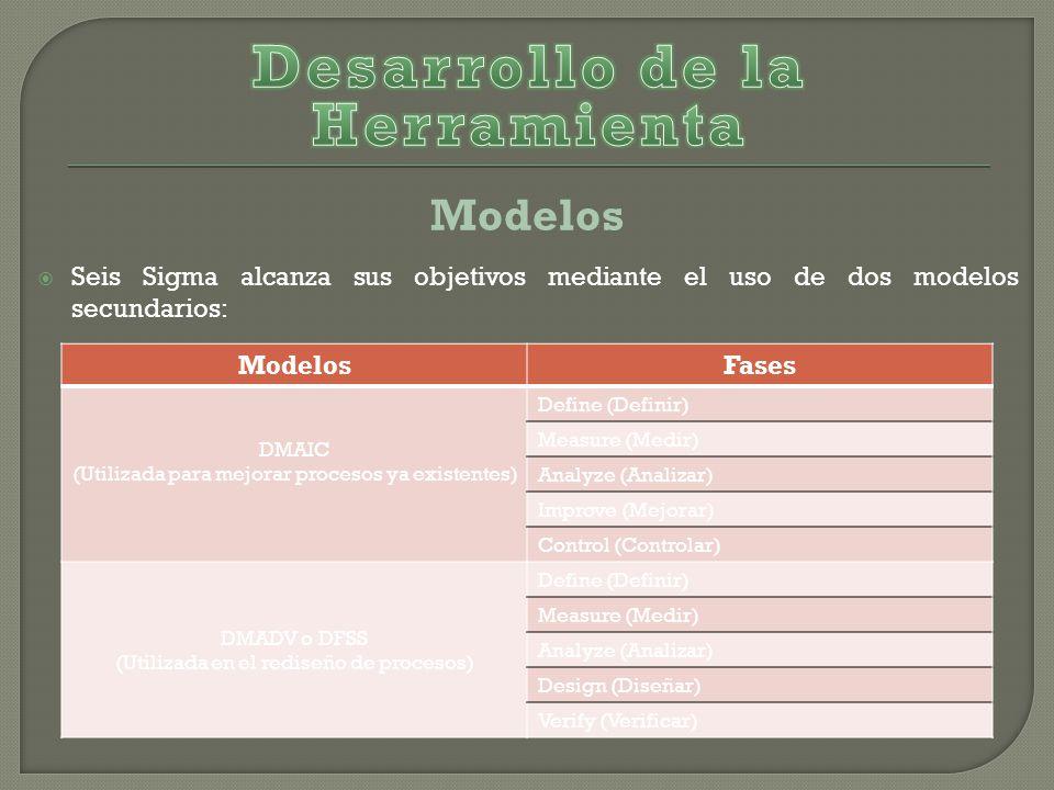 Modelos Seis Sigma alcanza sus objetivos mediante el uso de dos modelos secundarios: Modelos Fases DMAIC (Utilizada para mejorar procesos ya existentes) Define (Definir) Measure (Medir) Analyze (Analizar) Improve (Mejorar) Control (Controlar) DMADV o DFSS (Utilizada en el rediseño de procesos) Define (Definir) Measure (Medir) Analyze (Analizar) Design (Diseñar) Verify (Verificar)