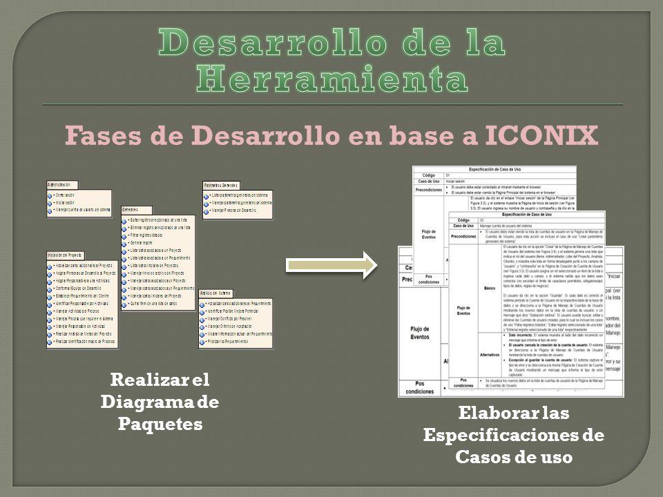 Fases de Desarrollo en base a ICONIX Realizar el Diagrama de Paquetes Elaborar las Especificaciones de Casos de uso