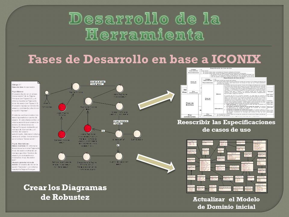 Fases de Desarrollo en base a ICONIX Crear los Diagramas de Robustez Actualizar el Modelo de Dominio inicial Reescribir las Especificaciones de casos de uso