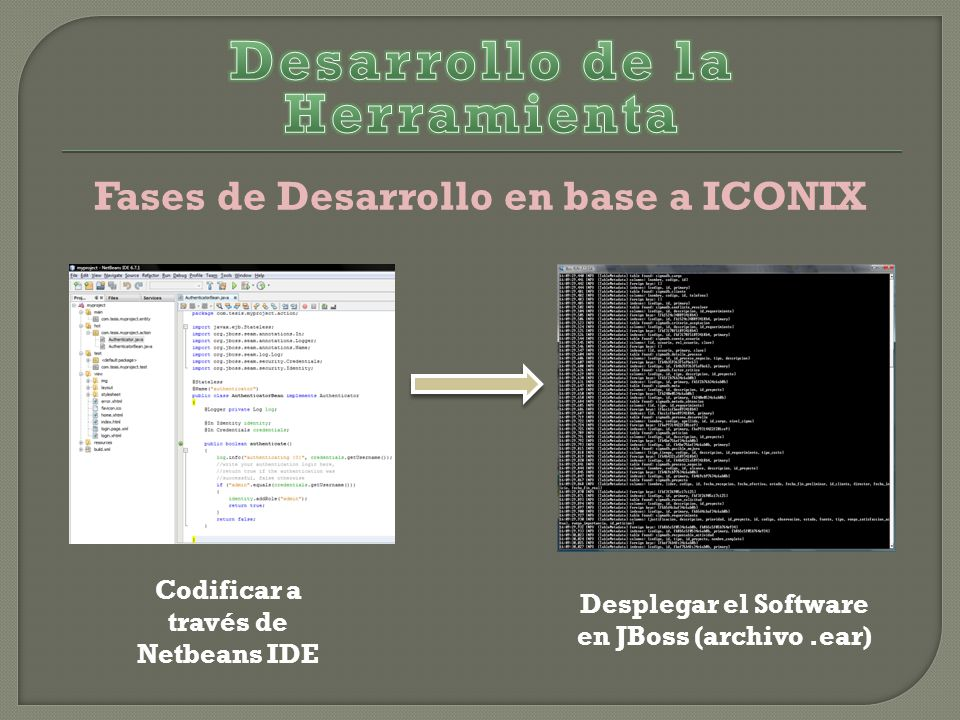 Fases de Desarrollo en base a ICONIX Codificar a través de Netbeans IDE Desplegar el Software en JBoss (archivo.ear)