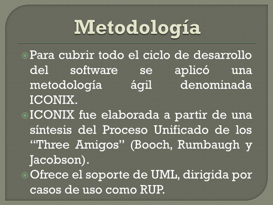 Para cubrir todo el ciclo de desarrollo del software se aplicó una metodología ágil denominada ICONIX.