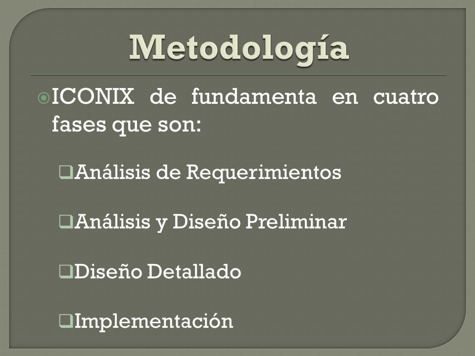 ICONIX de fundamenta en cuatro fases que son: Análisis de Requerimientos Análisis y Diseño Preliminar Diseño Detallado Implementación