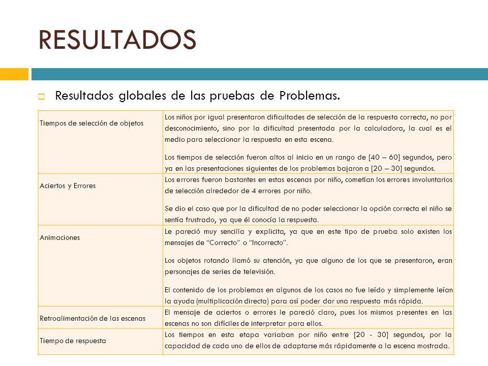 RESULTADOS Resultados globales de las pruebas de Problemas. Tiempos de selección de objetos Los niños por igual presentaron dificultades de selección