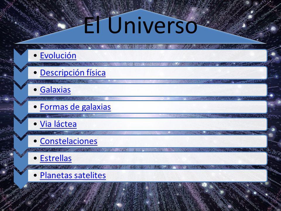 El Universo Evolución Descripción física Galaxias Formas de galaxias Via láctea Constelaciones Estrellas Planetas satelites