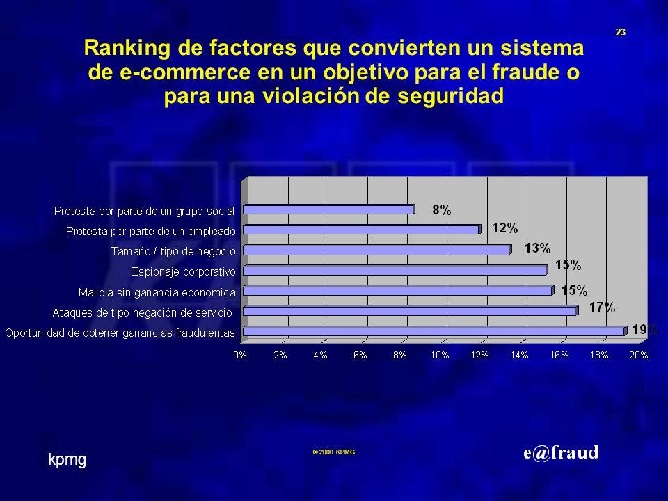 kpmg 23 © 2000 KPMG Ranking de factores que convierten un sistema de e-commerce en un objetivo para el fraude o para una violación de seguridad