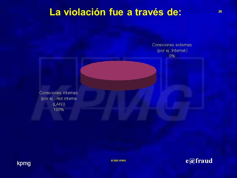 kpmg 26 © 2000 KPMG La violación fue a través de: