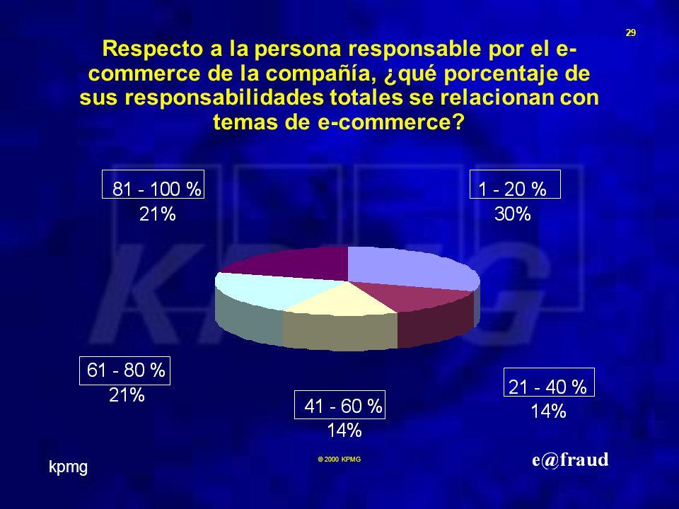 kpmg 29 © 2000 KPMG Respecto a la persona responsable por el e- commerce de la compañía, ¿qué porcentaje de sus responsabilidades totales se relacionan con temas de e-commerce