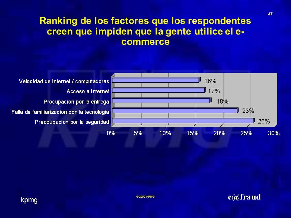 kpmg 47 © 2000 KPMG Ranking de los factores que los respondentes creen que impiden que la gente utilice el e- commerce