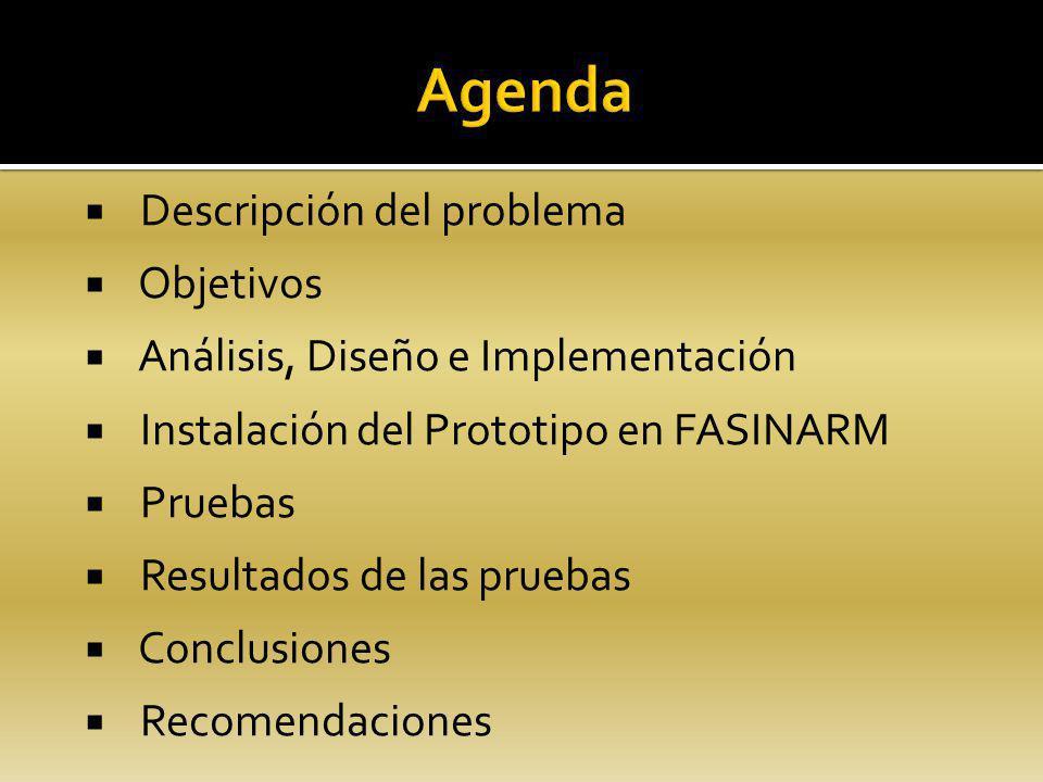 Descripción del problema Objetivos Análisis, Diseño e Implementación Instalación del Prototipo en FASINARM Pruebas Resultados de las pruebas Conclusiones Recomendaciones