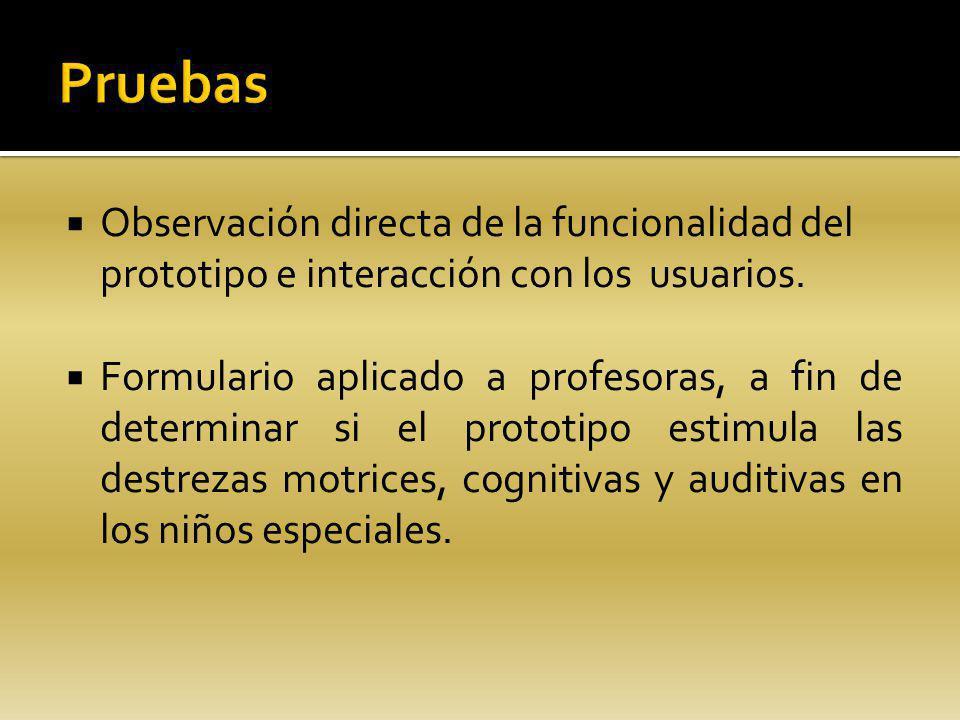 Observación directa de la funcionalidad del prototipo e interacción con los usuarios.