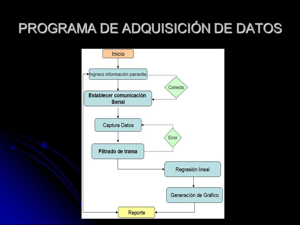 PROGRAMA DE ADQUISICIÓN DE DATOS