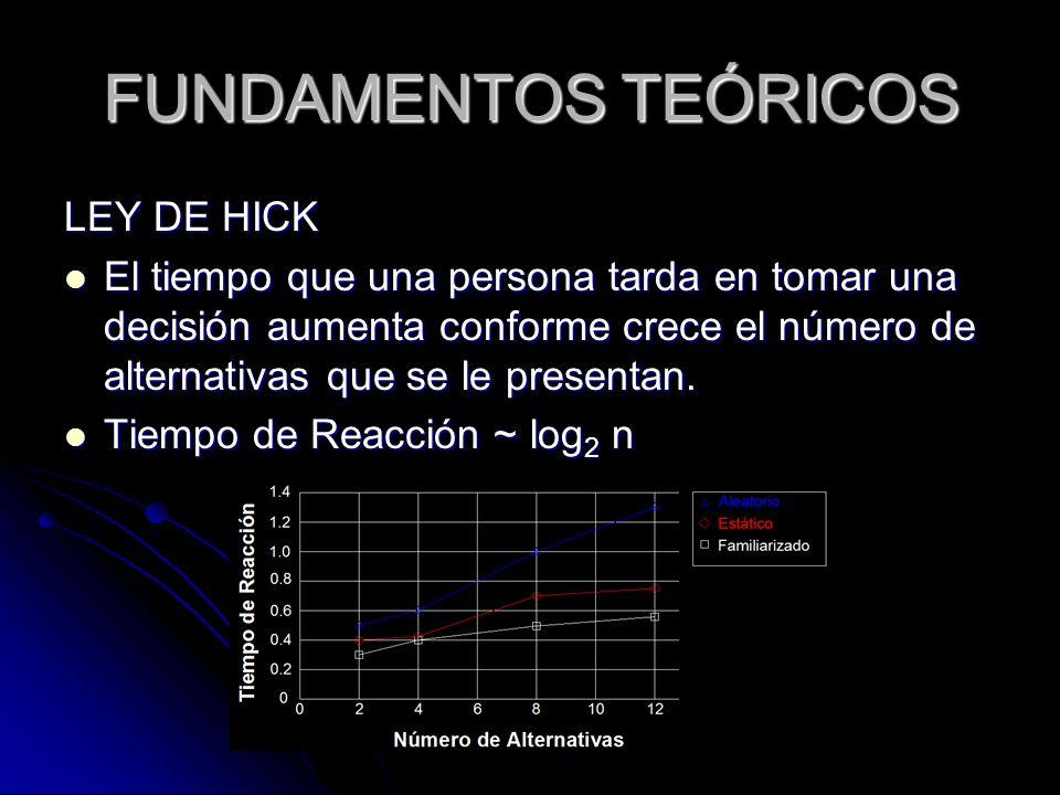 FUNDAMENTOS TEÓRICOS LEY DE HICK El tiempo que una persona tarda en tomar una decisión aumenta conforme crece el número de alternativas que se le pres