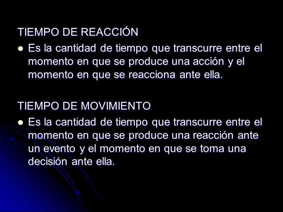 TIEMPO DE REACCIÓN Es la cantidad de tiempo que transcurre entre el momento en que se produce una acción y el momento en que se reacciona ante ella. E