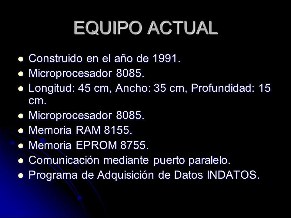 EQUIPO ACTUAL Construido en el año de 1991. Construido en el año de 1991. Microprocesador 8085. Microprocesador 8085. Longitud: 45 cm, Ancho: 35 cm, P