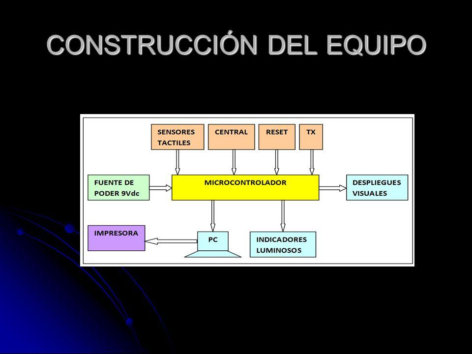CONSTRUCCIÓN DEL EQUIPO