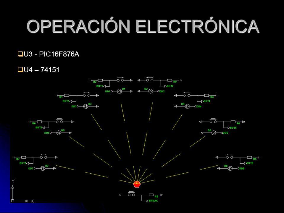 OPERACIÓN ELECTRÓNICA U3 - PIC16F876A U4 – 74151