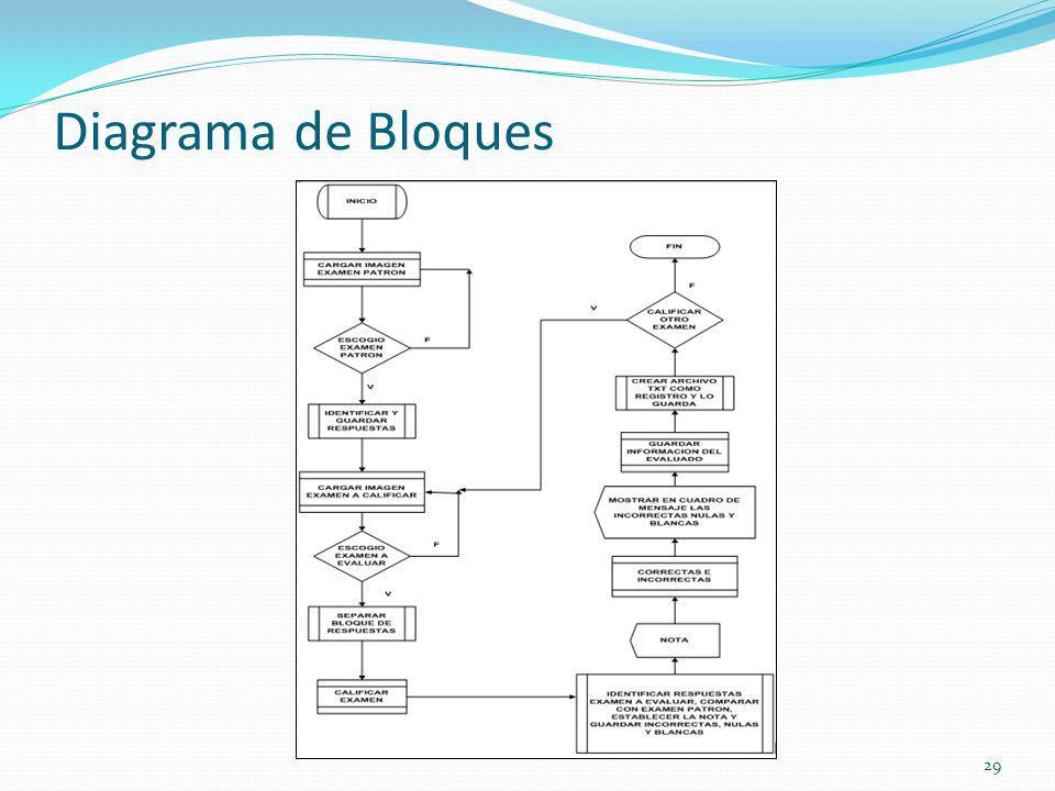 Diagrama de Bloques 29