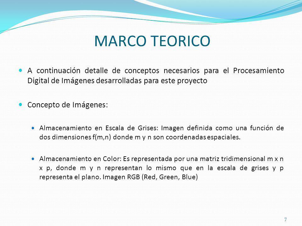 MARCO TEORICO A continuación detalle de conceptos necesarios para el Procesamiento Digital de Imágenes desarrolladas para este proyecto Concepto de Im