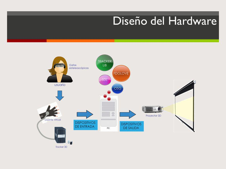 Diseño del Hardware