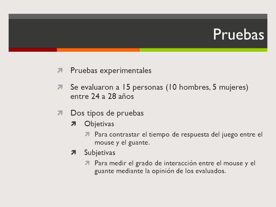 Pruebas Pruebas experimentales Se evaluaron a 15 personas (10 hombres, 5 mujeres) entre 24 a 28 años Dos tipos de pruebas Objetivas Para contrastar el