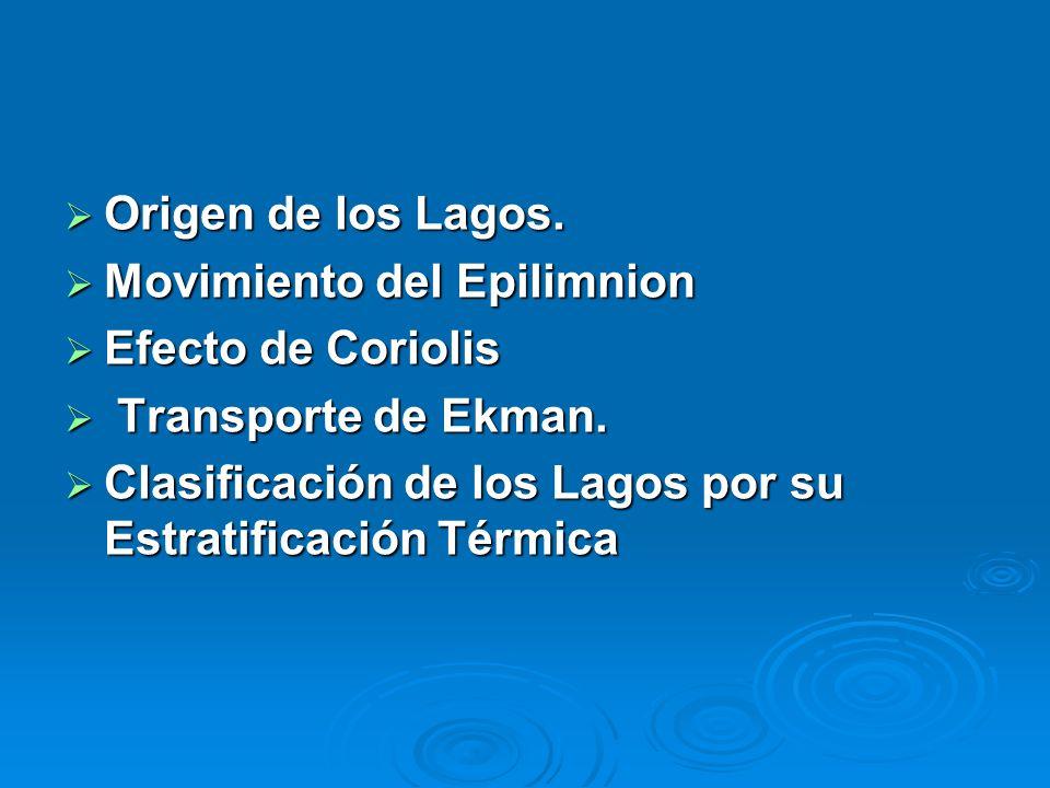 Origen de los Lagos. Origen de los Lagos. Movimiento del Epilimnion Movimiento del Epilimnion Efecto de Coriolis Efecto de Coriolis Transporte de Ekma