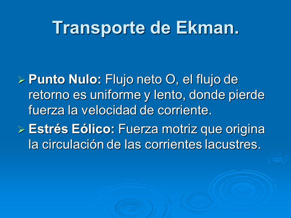Transporte de Ekman. Punto Nulo: Flujo neto O, el flujo de retorno es uniforme y lento, donde pierde fuerza la velocidad de corriente. Punto Nulo: Flu