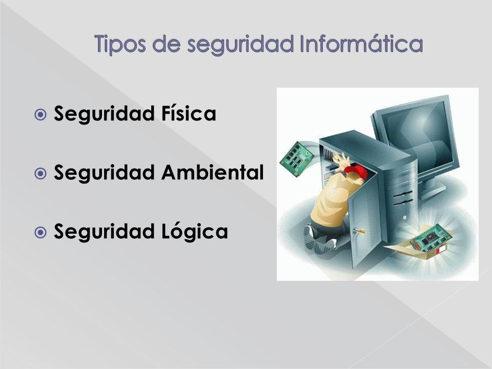 Seguridad Física Seguridad Ambiental Seguridad Lógica