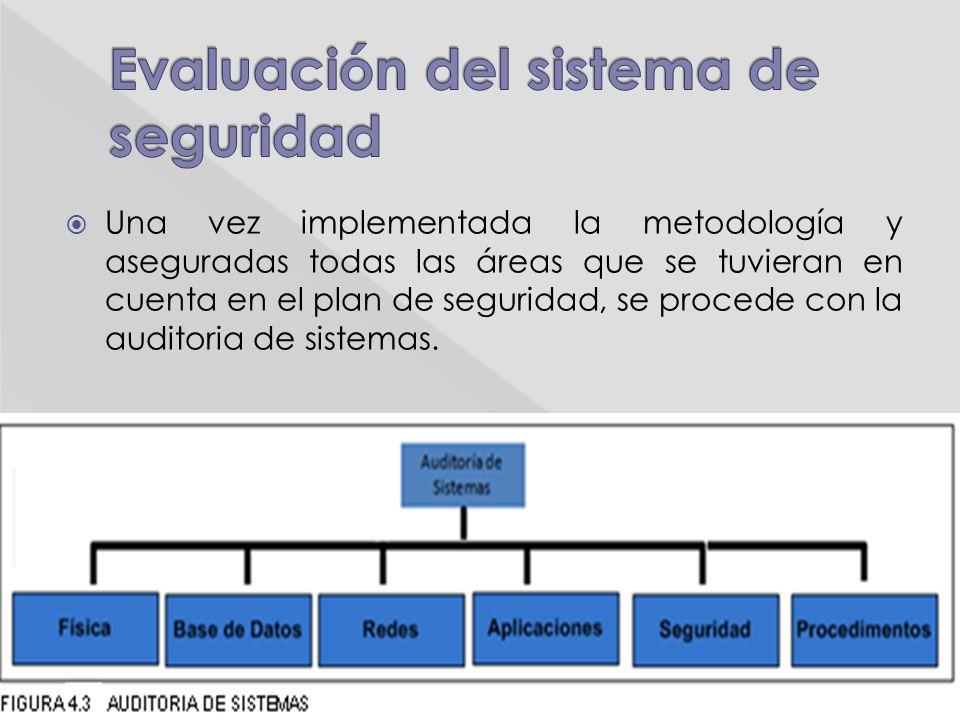 Una vez implementada la metodología y aseguradas todas las áreas que se tuvieran en cuenta en el plan de seguridad, se procede con la auditoria de sistemas.