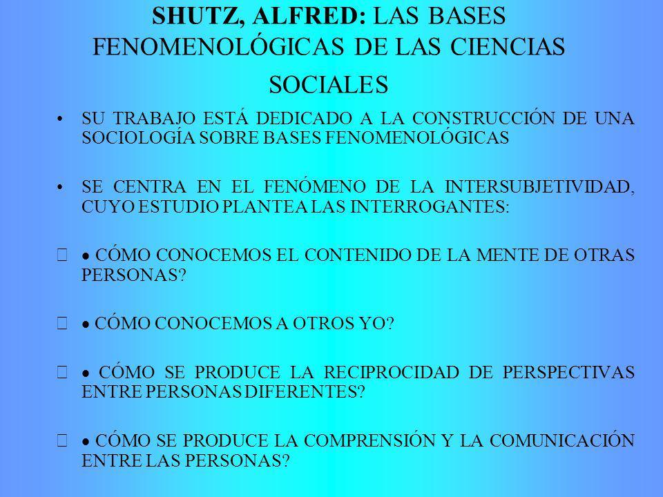 SHUTZ, ALFRED: LAS BASES FENOMENOLÓGICAS DE LAS CIENCIAS SOCIALES SU TRABAJO ESTÁ DEDICADO A LA CONSTRUCCIÓN DE UNA SOCIOLOGÍA SOBRE BASES FENOMENOLÓGICAS SE CENTRA EN EL FENÓMENO DE LA INTERSUBJETIVIDAD, CUYO ESTUDIO PLANTEA LAS INTERROGANTES: CÓMO CONOCEMOS EL CONTENIDO DE LA MENTE DE OTRAS PERSONAS.