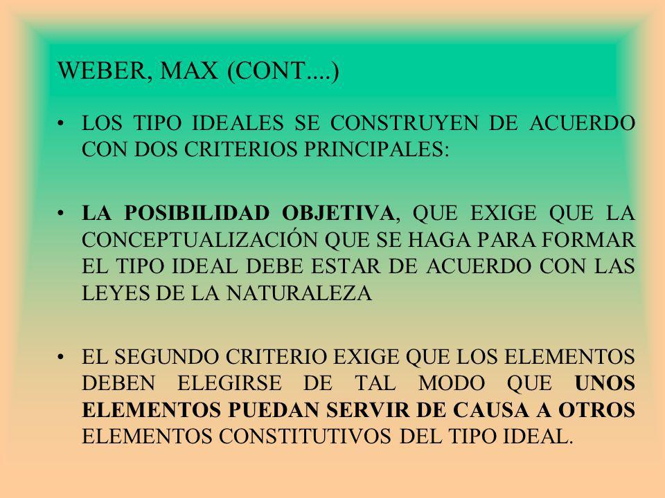 WEBER, MAX (CONT....) MAX WEBER UTILIZÓ EL TÉRMINO TIPO IDEAL CON CUATRO SIGNIFICADOS O REFERENTES DISTINTOS: EL TIPO IDEAL HISTÓRICO (QUE SE PUEDE FORMULAR EN UNA ÉPOCA DETERMINADA; EJ., EL TIPO IDEAL DE LIBRE MERCADO) EL TIPO IDEAL DE LA SOCIOLOGÍA GENERAL (SE REFIERE A FENÓMENOS QUE SE DAN A LO LARGO DE DISTINTOS PERPÍODOS HISTÓRICOS Y EN TODAS LAS SOCIEDADES; EJ., LA BUROCRACIA) EL TIPO IDEAL DE LA ACCIÓN SOCIAL (TIPO DE CONDUCTA DE UN ACTOR DETERMINADO POR SUS MOTIVACIONES; EJ.,LA ACCIÓN AFECTIVA) EL TIPO IDEAL ESTRUCTURAL (CONSTRUCCIÓN INTELECTUAL QUE SE REFIERE A CAUSAS Y CONSECUENCIAS DE LA ACCIÓN SOCIAL; EJ.,LA CONDUCTA DE DOMINACIÓN)