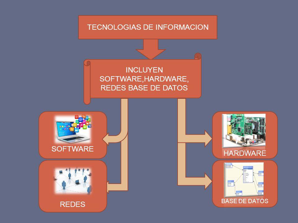 SISTEMAS DE INFORMACION Un sistema de información (SI) es un conjunto de elementos orientados al tratamiento y administración de datos e información, organizados y listos para su uso posterior, generados para cubrir una necesidad u objetivo.