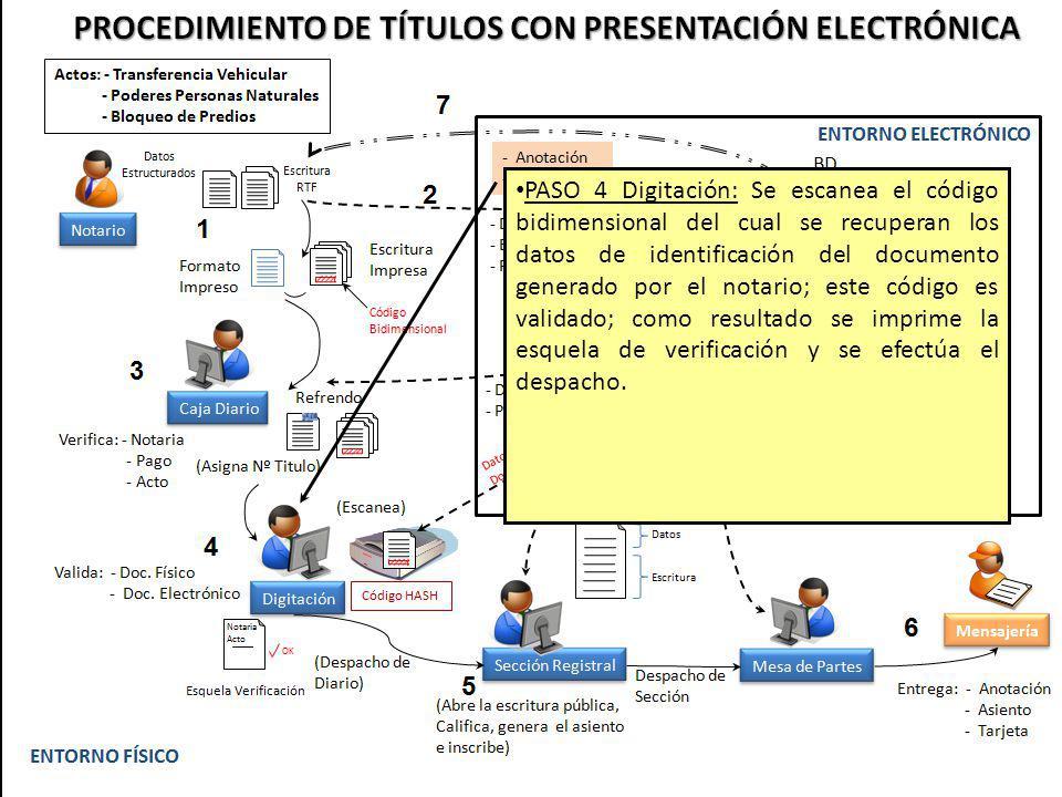 PASO 4 Digitación: Se escanea el código bidimensional del cual se recuperan los datos de identificación del documento generado por el notario; este código es validado; como resultado se imprime la esquela de verificación y se efectúa el despacho.