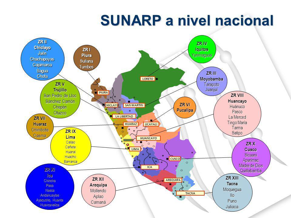 SUNARP a nivel Departamental