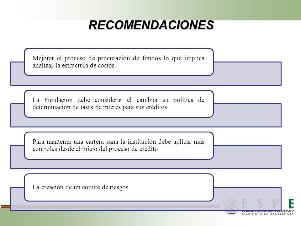 RECOMENDACIONES Mejorar el proceso de procuración de fondos lo que implica analizar la estructura de costos. La Fundación debe considerar el cambiar s