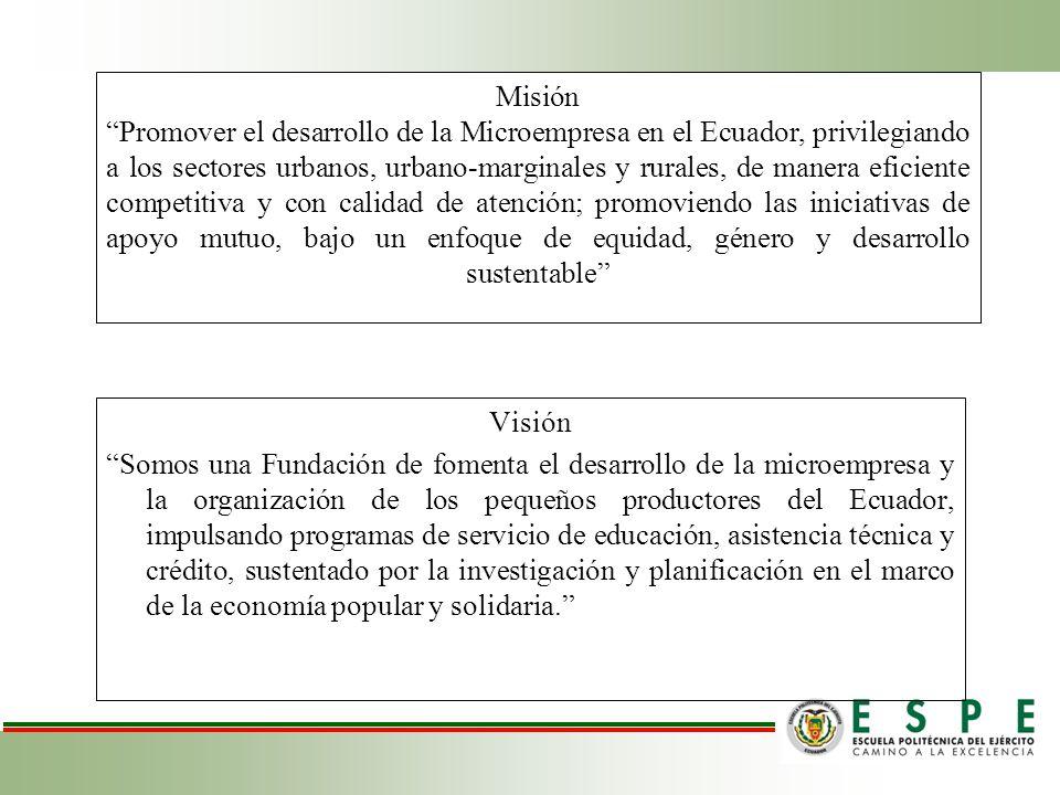 Misión Promover el desarrollo de la Microempresa en el Ecuador, privilegiando a los sectores urbanos, urbano-marginales y rurales, de manera eficiente competitiva y con calidad de atención; promoviendo las iniciativas de apoyo mutuo, bajo un enfoque de equidad, género y desarrollo sustentable Visión Somos una Fundación de fomenta el desarrollo de la microempresa y la organización de los pequeños productores del Ecuador, impulsando programas de servicio de educación, asistencia técnica y crédito, sustentado por la investigación y planificación en el marco de la economía popular y solidaria.