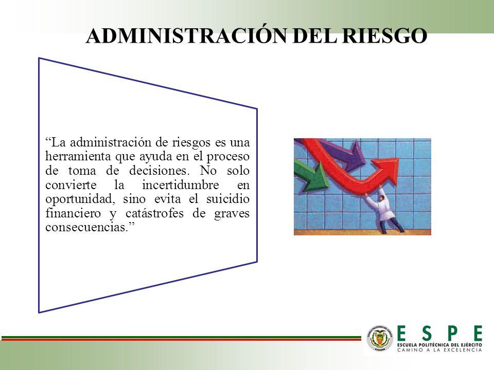 La administración de riesgos es una herramienta que ayuda en el proceso de toma de decisiones.