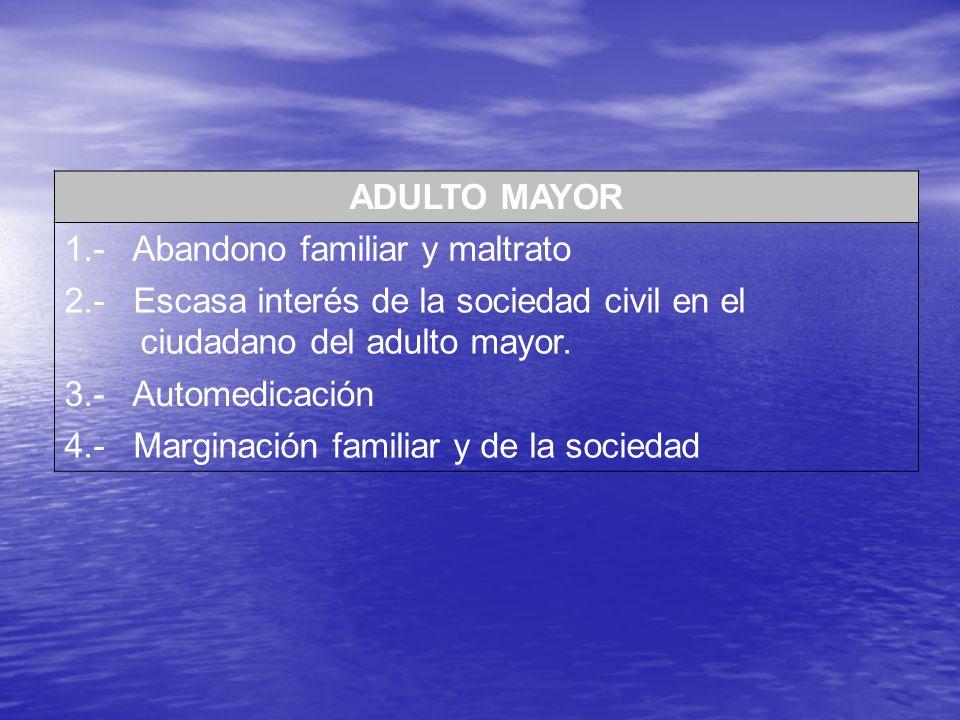ADULTO MAYOR 1.- Abandono familiar y maltrato 2.- Escasa interés de la sociedad civil en el ciudadano del adulto mayor.