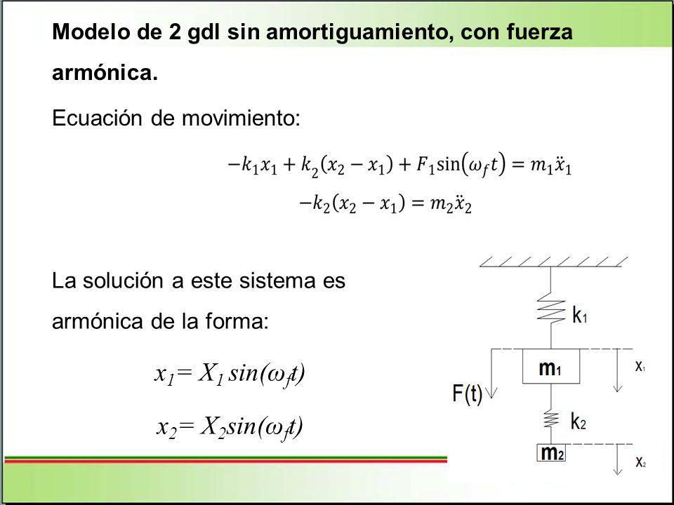 Modelo de 2 gdl sin amortiguamiento, con fuerza armónica. Ecuación de movimiento: La solución a este sistema es armónica de la forma: x 1 = X 1 sin(ω