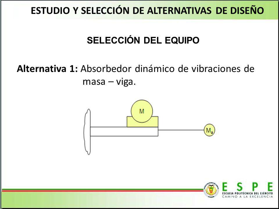 ESTUDIO Y SELECCIÓN DE ALTERNATIVAS DE DISEÑO SELECCIÓN DEL EQUIPO Alternativa 1: Absorbedor dinámico de vibraciones de masa – viga.