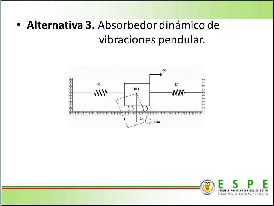 Alternativa 3. Absorbedor dinámico de vibraciones pendular.