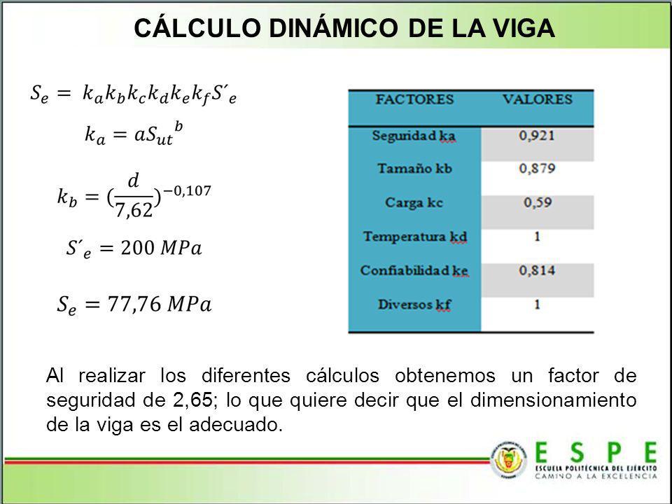 CÁLCULO DINÁMICO DE LA VIGA Al realizar los diferentes cálculos obtenemos un factor de seguridad de 2,65; lo que quiere decir que el dimensionamiento