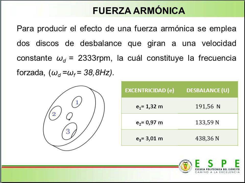 FUERZA ARMÓNICA Para producir el efecto de una fuerza armónica se emplea dos discos de desbalance que giran a una velocidad constante ω d = 2333rpm, l