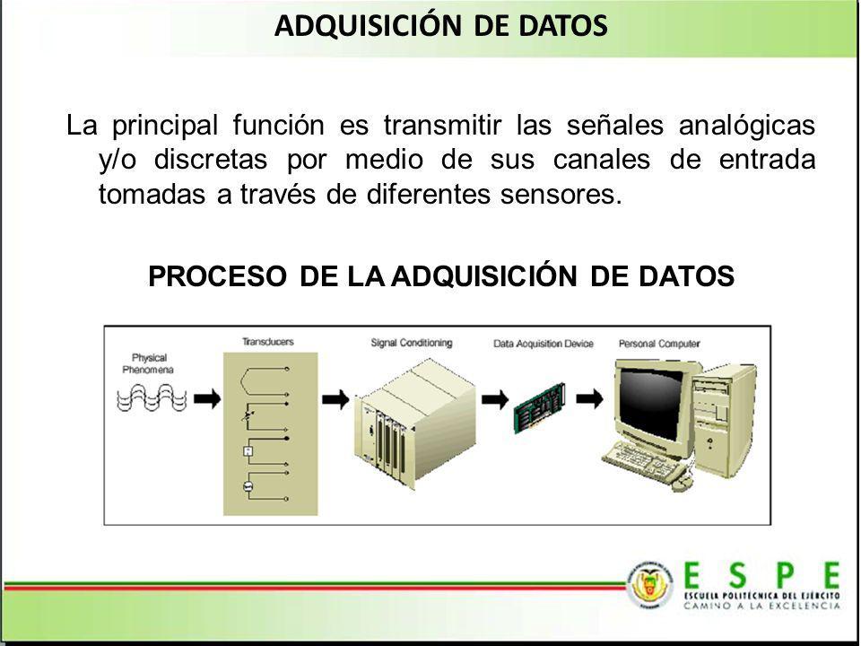ADQUISICIÓN DE DATOS La principal función es transmitir las señales analógicas y/o discretas por medio de sus canales de entrada tomadas a través de d