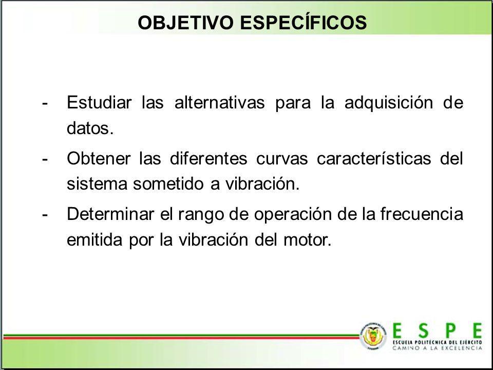 SISTEMA DE MOTRÍZ El sistema está impulsado por un motor: -Corriente: AC -Velocidad: 3500 rpm -Voltaje: 110 V